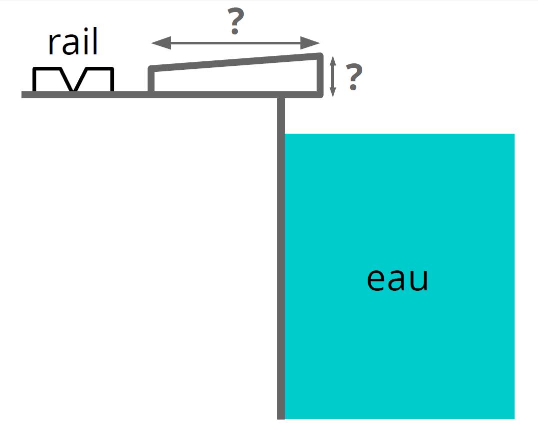 Cas de l'implantation du rail avec la présence de margelle
